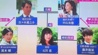 新ドラマ 黄昏流星群 驚きの○✖︎解答! 中山美穂さんの解答に注目!【後半】